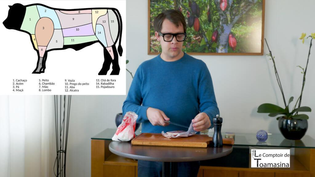 Les coupes de viande au Brésil